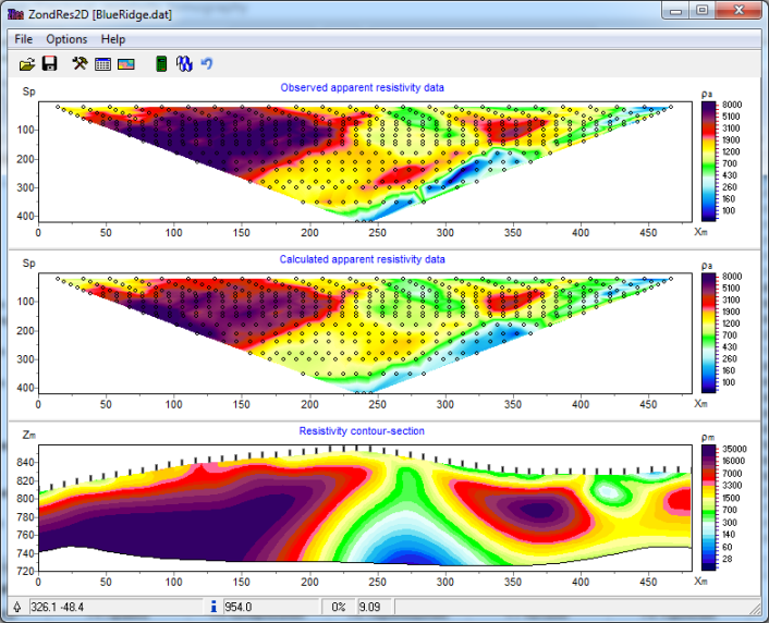 2D Resistivity Data . Image CC