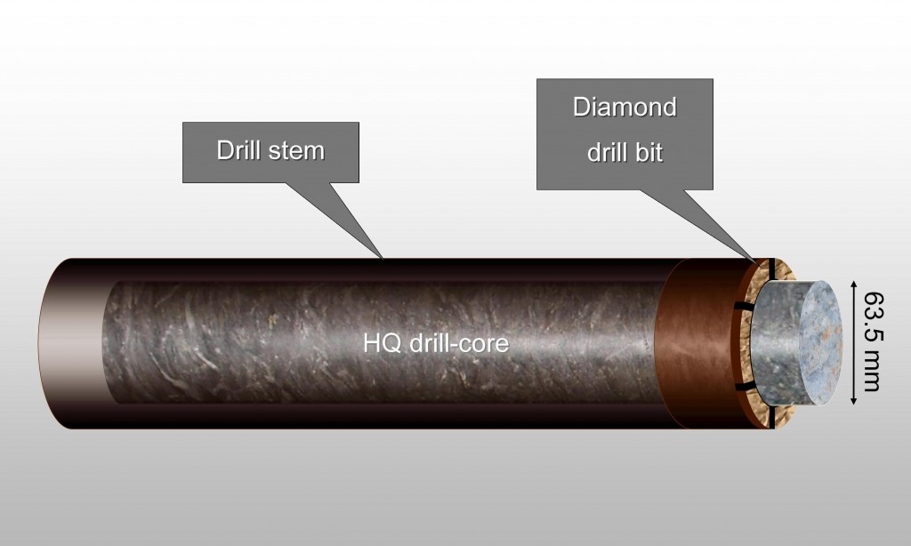 HQ drill-core with drill bit and stem
