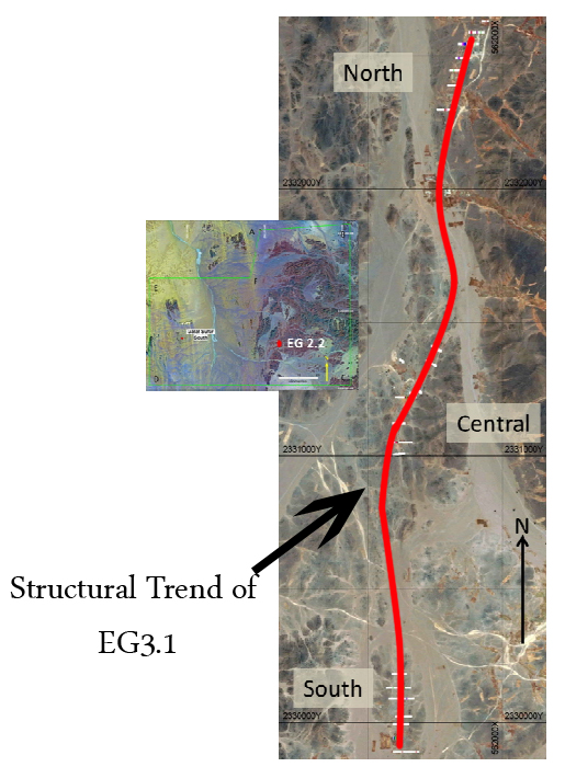 Structual trend of EG3.2