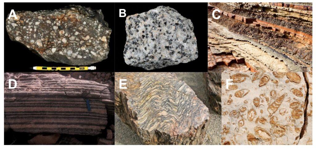 Rocks igneous types of Igneous Rocks