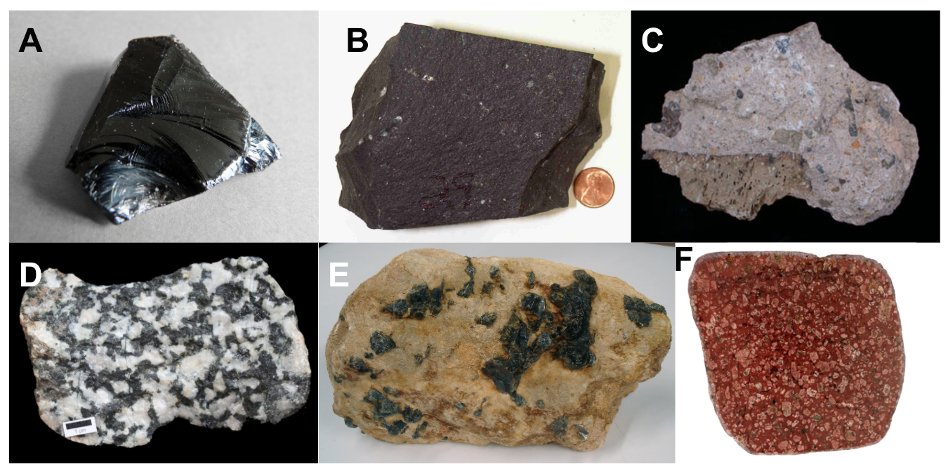 Of igneous rocks types What are