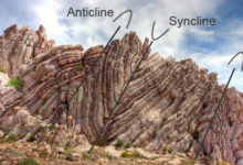 Photo of Folding, Faulting and Mineralization