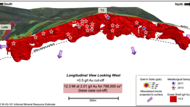 Photo of Kaminak's Oxides May Provide a Heap of Cash
