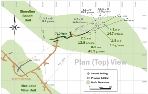 Illustration showing a plan view of the 710 HW drilling in the Rice Lake Mine
