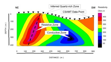 Photo of Exploration using telluric currents – MT and CSAMT