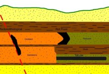 Photo of An Introduction to Uranium Deposits